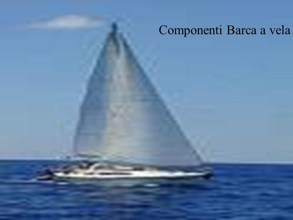 Componenti Barca a vela