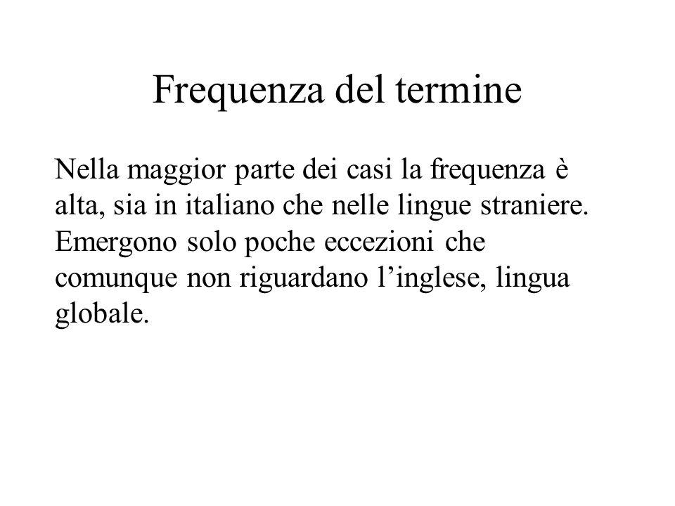 Frequenza del termine Nella maggior parte dei casi la frequenza è alta, sia in italiano che nelle lingue straniere. Emergono solo poche eccezioni che