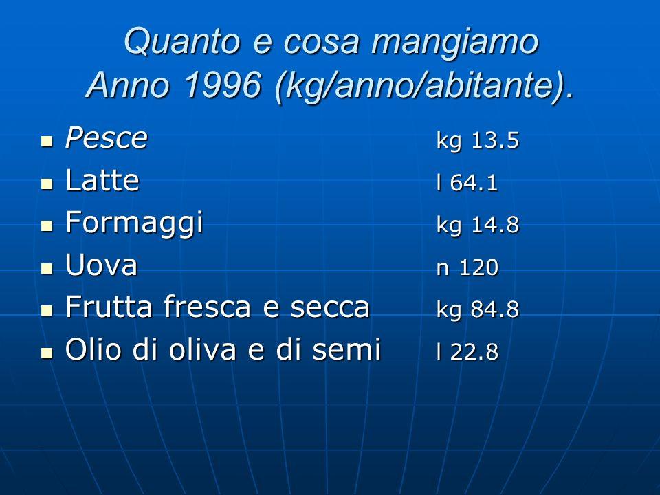 Quanto e cosa mangiamo Anno 1996 (kg/anno/abitante). Pesce kg 13.5 Pesce kg 13.5 Latte l 64.1 Latte l 64.1 Formaggi kg 14.8 Formaggi kg 14.8 Uova n 12
