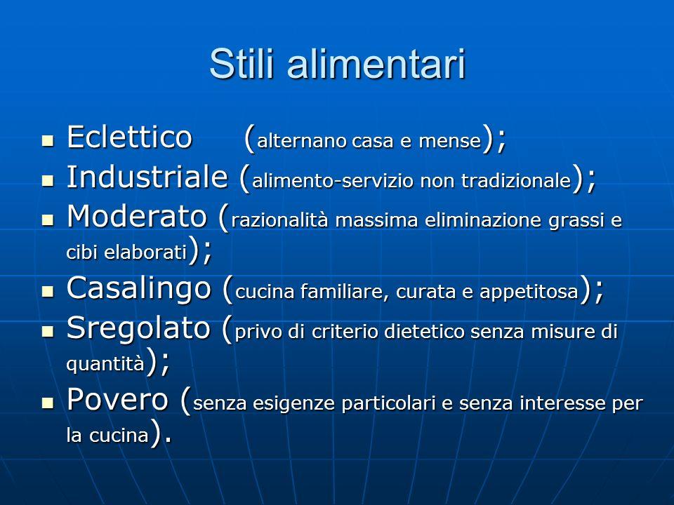 Stili alimentari Eclettico( alternano casa e mense ); Eclettico( alternano casa e mense ); Industriale ( alimento-servizio non tradizionale ); Industr