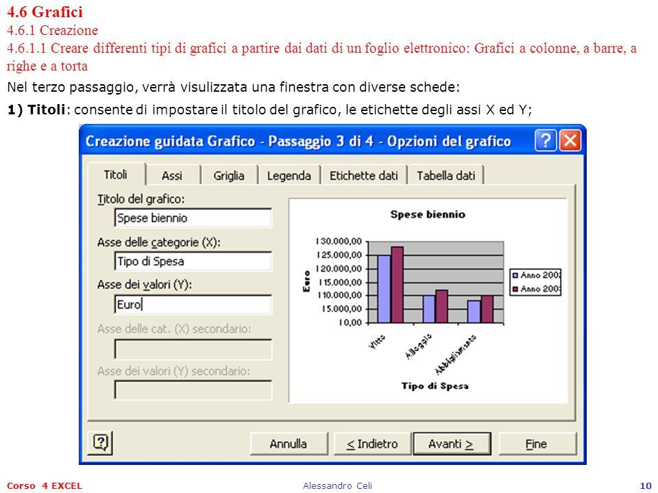 Corso 4 EXCELAlessandro Celi10 4.6 Grafici 4.6.1 Creazione 4.6.1.1 Creare differenti tipi di grafici a partire dai dati di un foglio elettronico: Graf