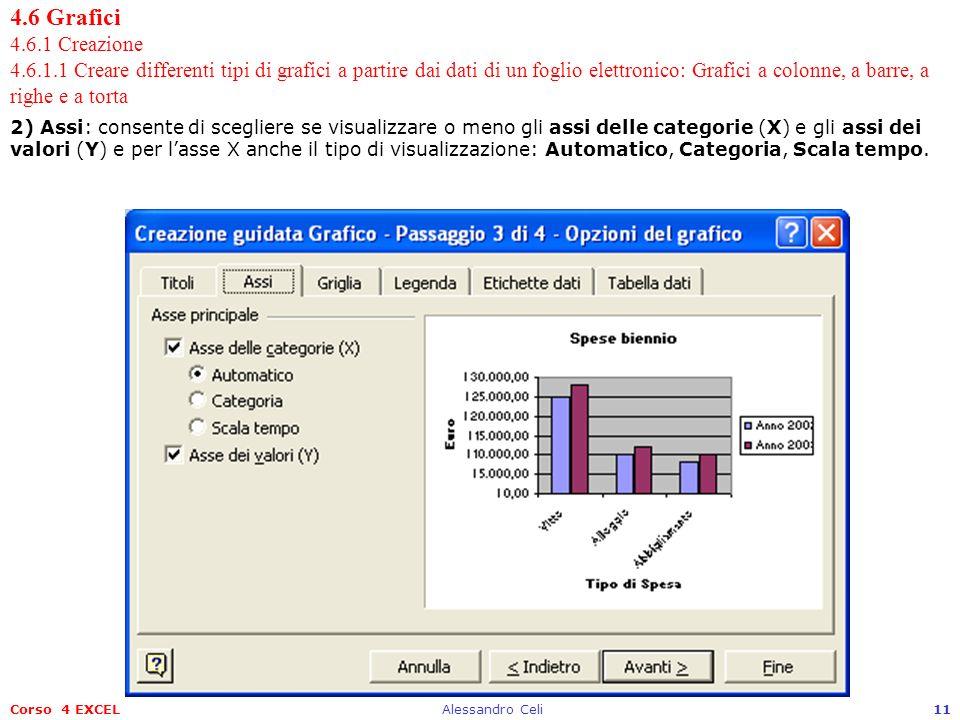 Corso 4 EXCELAlessandro Celi11 4.6 Grafici 4.6.1 Creazione 4.6.1.1 Creare differenti tipi di grafici a partire dai dati di un foglio elettronico: Graf