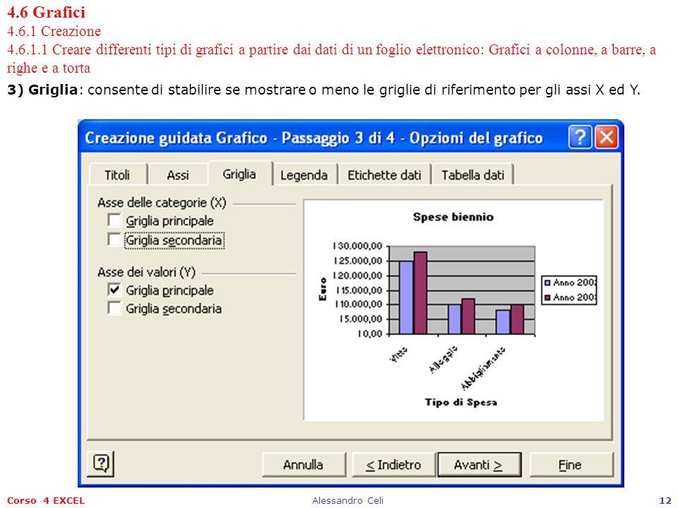 Corso 4 EXCELAlessandro Celi12 4.6 Grafici 4.6.1 Creazione 4.6.1.1 Creare differenti tipi di grafici a partire dai dati di un foglio elettronico: Graf