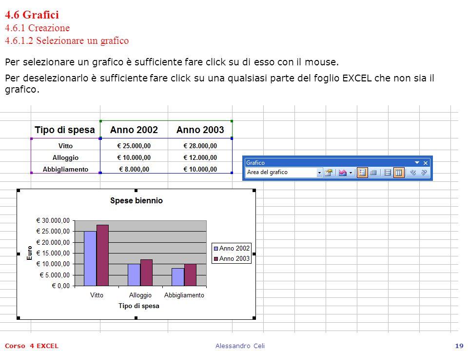 Corso 4 EXCELAlessandro Celi19 4.6 Grafici 4.6.1 Creazione 4.6.1.2 Selezionare un grafico Per selezionare un grafico è sufficiente fare click su di es