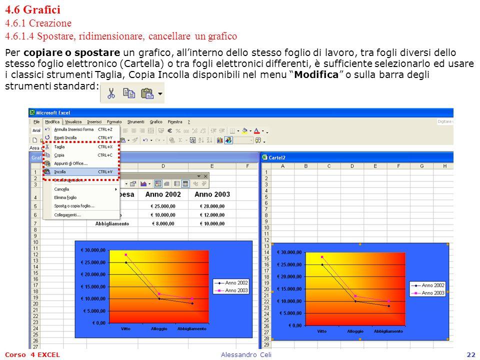 Corso 4 EXCELAlessandro Celi22 4.6 Grafici 4.6.1 Creazione 4.6.1.4 Spostare, ridimensionare, cancellare un grafico Per copiare o spostare un grafico,