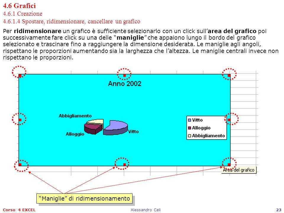 Corso 4 EXCELAlessandro Celi23 4.6 Grafici 4.6.1 Creazione 4.6.1.4 Spostare, ridimensionare, cancellare un grafico Per ridimensionare un grafico è suf