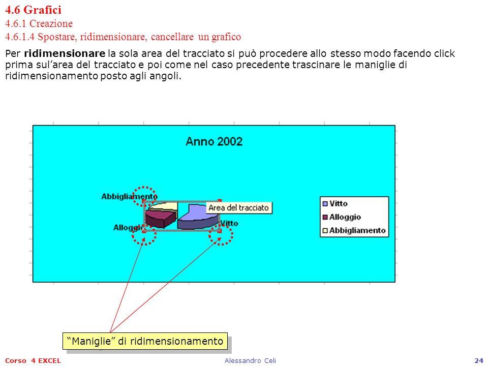 Corso 4 EXCELAlessandro Celi24 4.6 Grafici 4.6.1 Creazione 4.6.1.4 Spostare, ridimensionare, cancellare un grafico Per ridimensionare la sola area del