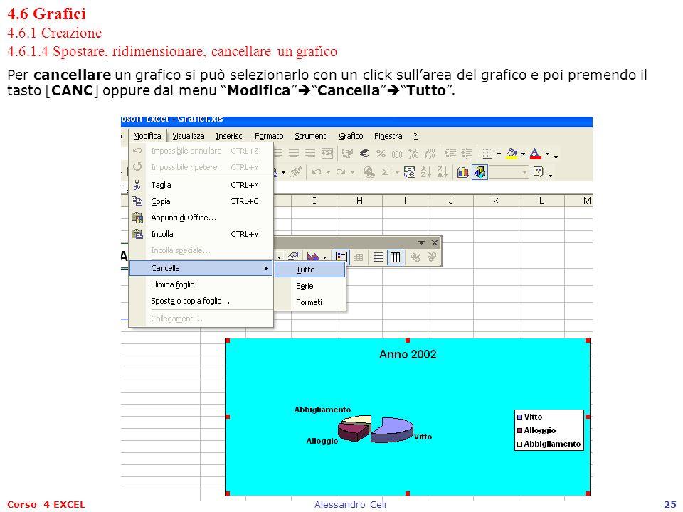 Corso 4 EXCELAlessandro Celi25 4.6 Grafici 4.6.1 Creazione 4.6.1.4 Spostare, ridimensionare, cancellare un grafico Per cancellare un grafico si può se