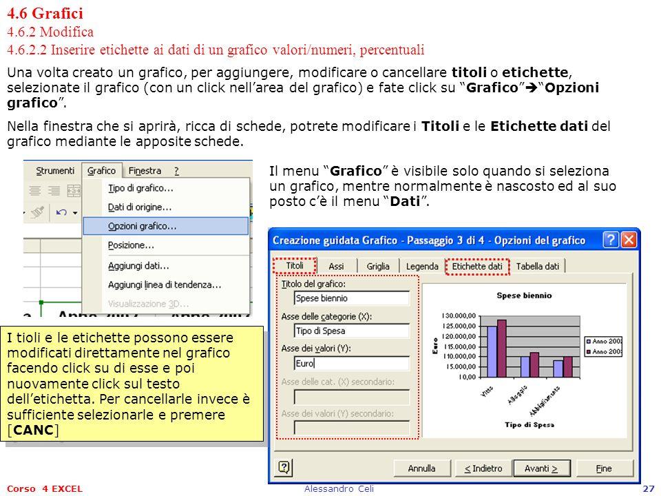 Corso 4 EXCELAlessandro Celi27 4.6 Grafici 4.6.2 Modifica 4.6.2.2 Inserire etichette ai dati di un grafico valori/numeri, percentuali Una volta creato