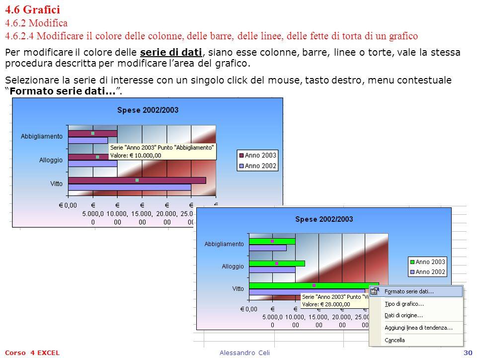 Corso 4 EXCELAlessandro Celi30 4.6 Grafici 4.6.2 Modifica 4.6.2.4 Modificare il colore delle colonne, delle barre, delle linee, delle fette di torta d