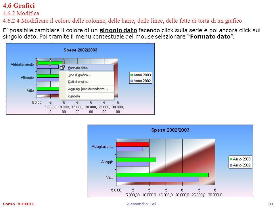 Corso 4 EXCELAlessandro Celi31 4.6 Grafici 4.6.2 Modifica 4.6.2.4 Modificare il colore delle colonne, delle barre, delle linee, delle fette di torta d
