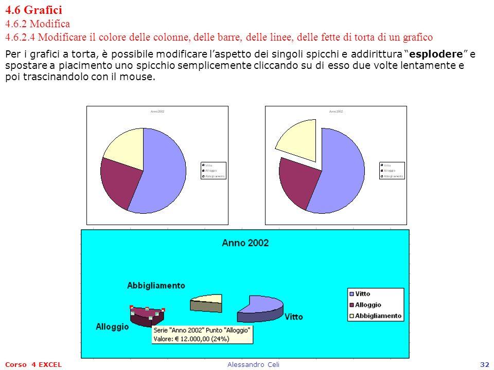Corso 4 EXCELAlessandro Celi32 4.6 Grafici 4.6.2 Modifica 4.6.2.4 Modificare il colore delle colonne, delle barre, delle linee, delle fette di torta d