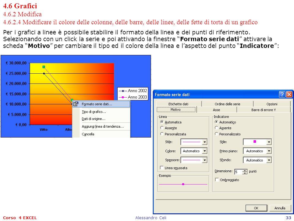 Corso 4 EXCELAlessandro Celi33 4.6 Grafici 4.6.2 Modifica 4.6.2.4 Modificare il colore delle colonne, delle barre, delle linee, delle fette di torta d