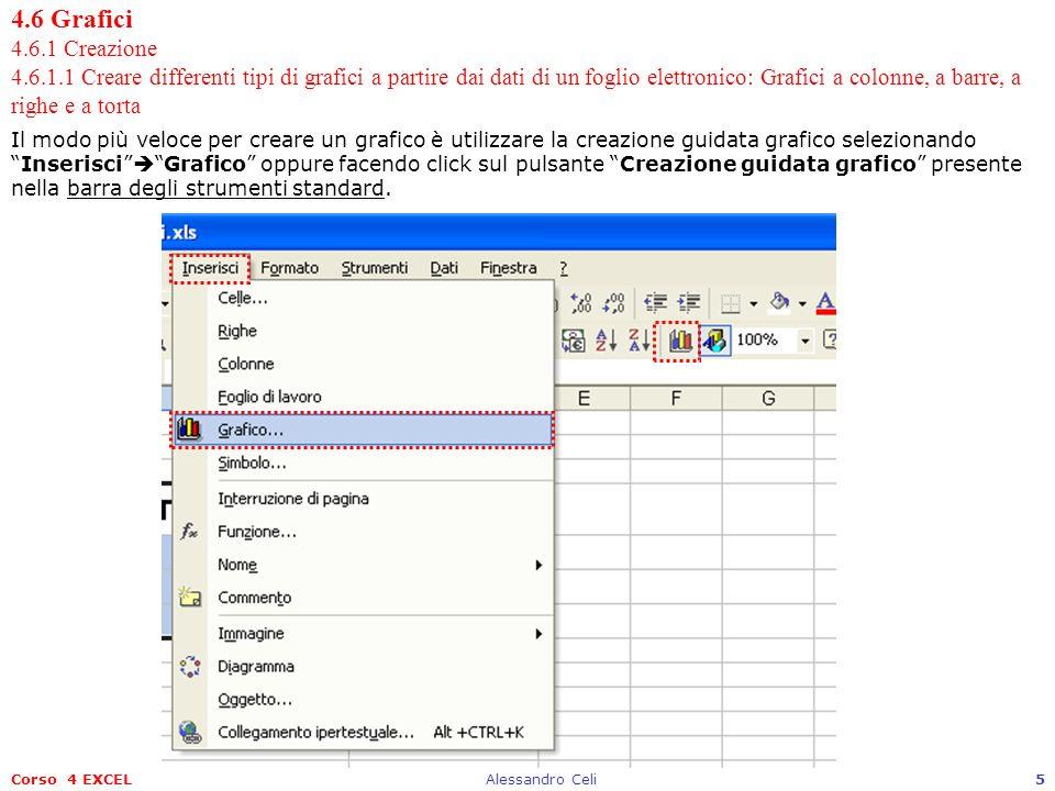 Corso 4 EXCELAlessandro Celi5 4.6 Grafici 4.6.1 Creazione 4.6.1.1 Creare differenti tipi di grafici a partire dai dati di un foglio elettronico: Grafi