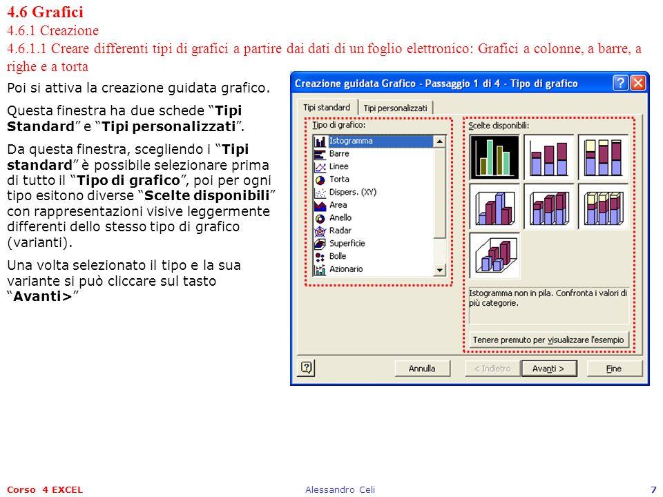 Corso 4 EXCELAlessandro Celi7 4.6 Grafici 4.6.1 Creazione 4.6.1.1 Creare differenti tipi di grafici a partire dai dati di un foglio elettronico: Grafi