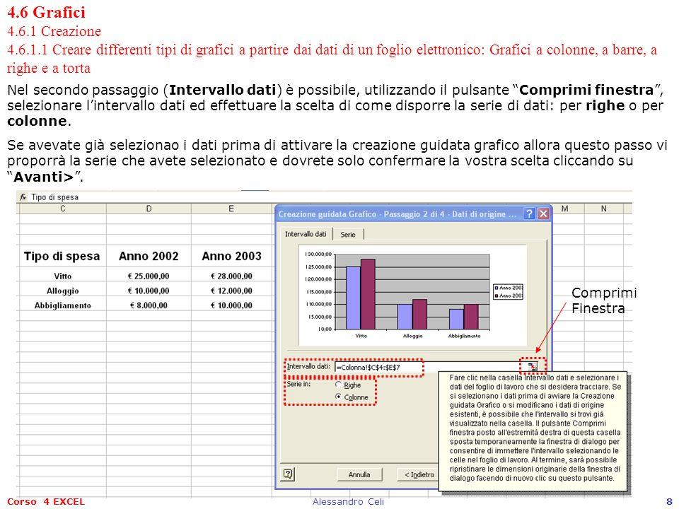 Corso 4 EXCELAlessandro Celi8 4.6 Grafici 4.6.1 Creazione 4.6.1.1 Creare differenti tipi di grafici a partire dai dati di un foglio elettronico: Grafi