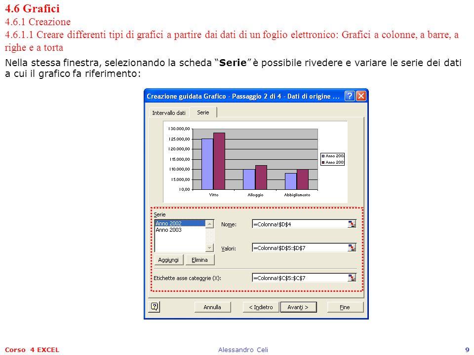 Corso 4 EXCELAlessandro Celi9 4.6 Grafici 4.6.1 Creazione 4.6.1.1 Creare differenti tipi di grafici a partire dai dati di un foglio elettronico: Grafi