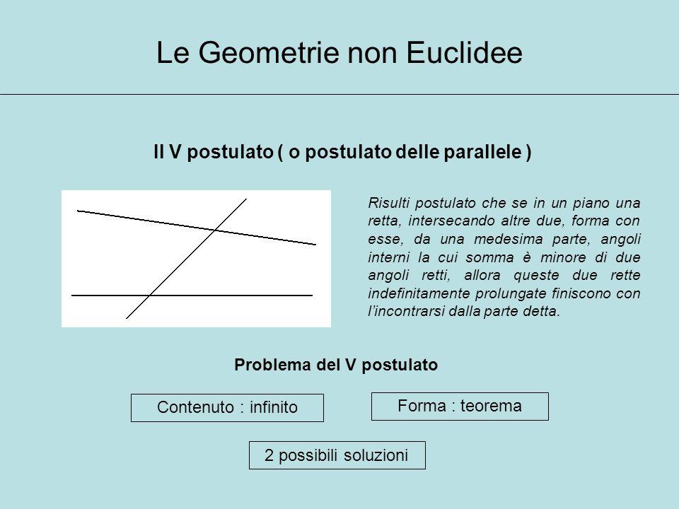 Le Geometrie non Euclidee Il V postulato ( o postulato delle parallele ) Risulti postulato che se in un piano una retta, intersecando altre due, forma con esse, da una medesima parte, angoli interni la cui somma è minore di due angoli retti, allora queste due rette indefinitamente prolungate finiscono con lincontrarsi dalla parte detta.