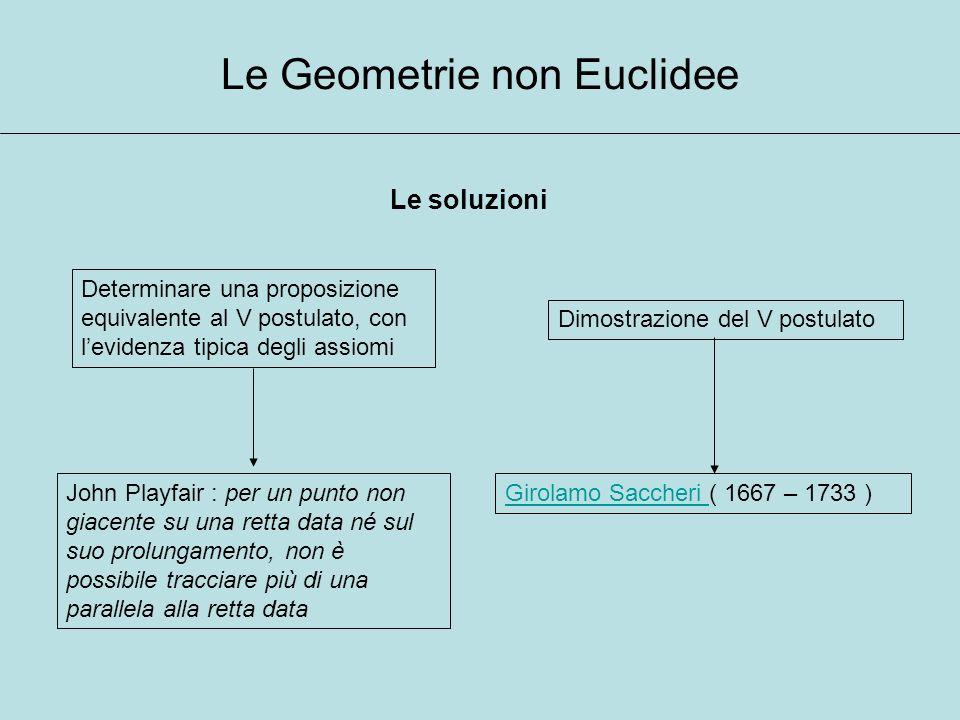 Le Geometrie non Euclidee Le soluzioni Determinare una proposizione equivalente al V postulato, con levidenza tipica degli assiomi John Playfair : per un punto non giacente su una retta data né sul suo prolungamento, non è possibile tracciare più di una parallela alla retta data Dimostrazione del V postulato Girolamo Saccheri Girolamo Saccheri ( 1667 – 1733 )