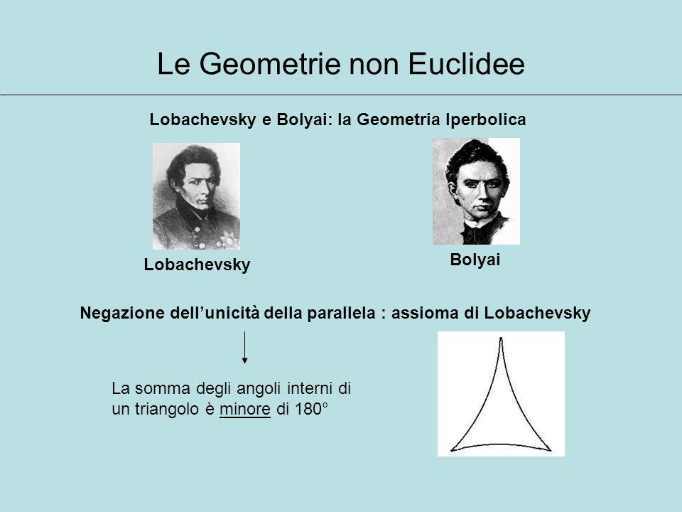 Le Geometrie non Euclidee Lobachevsky e Bolyai: la Geometria Iperbolica Lobachevsky Bolyai Negazione dellunicità della parallela : assioma di Lobachevsky La somma degli angoli interni di un triangolo è minore di 180°