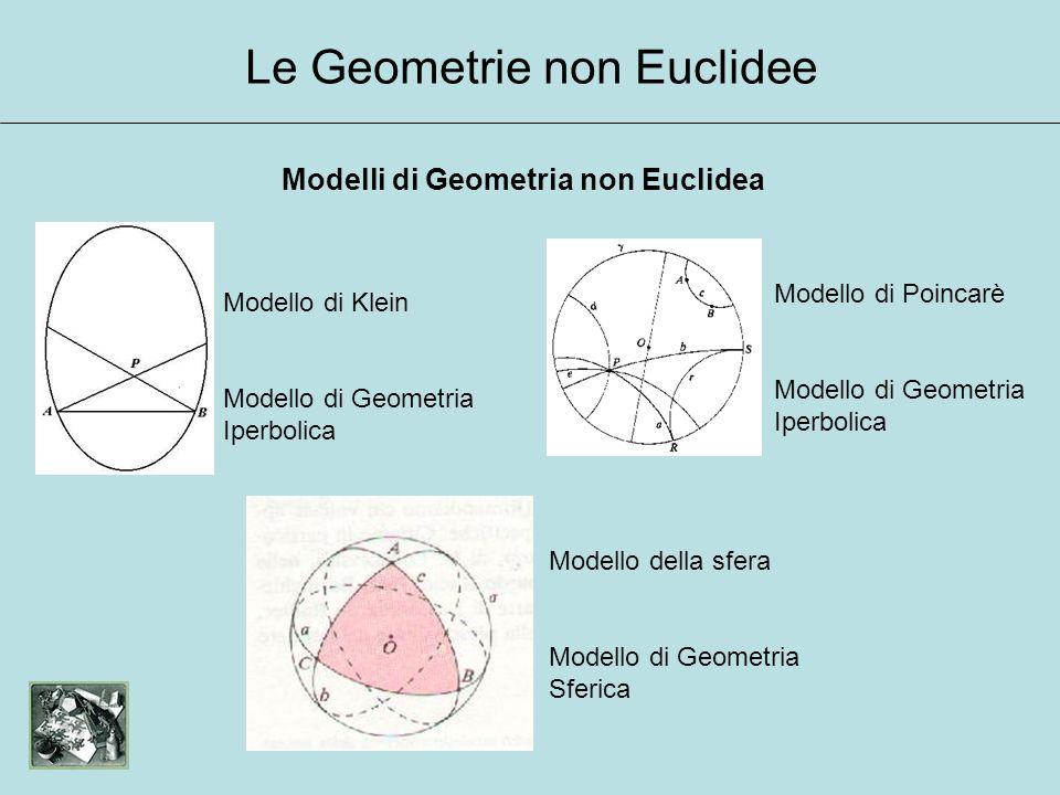 Le Geometrie non Euclidee Modelli di Geometria non Euclidea Modello di Klein Modello di Geometria Iperbolica Modello di Poincarè Modello di Geometria Iperbolica Modello della sfera Modello di Geometria Sferica