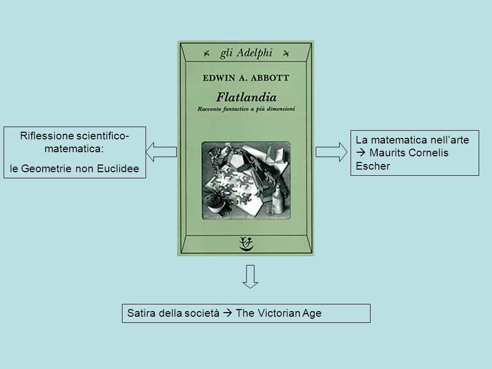 Satira della società The Victorian Age Riflessione scientifico- matematica: le Geometrie non Euclidee La matematica nellarte Maurits Cornelis Escher