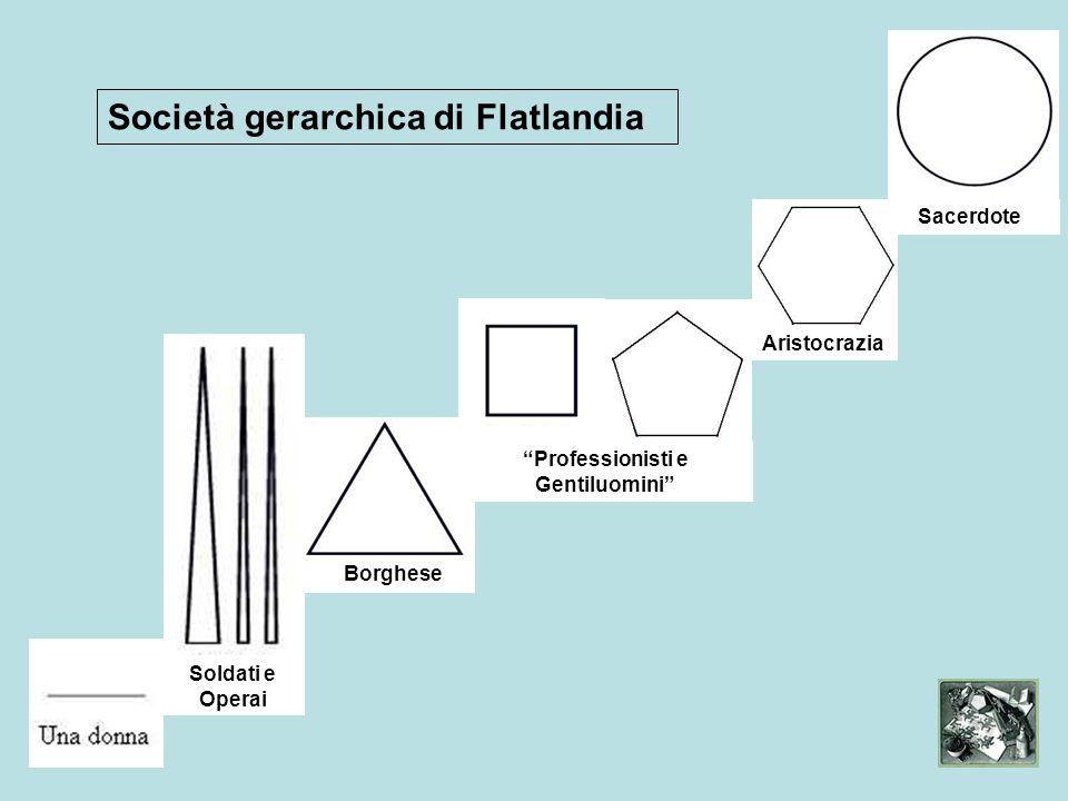 Soldati e Operai Borghese Professionisti e Gentiluomini Aristocrazia Sacerdote Società gerarchica di Flatlandia