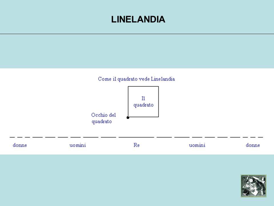 LINELANDIA
