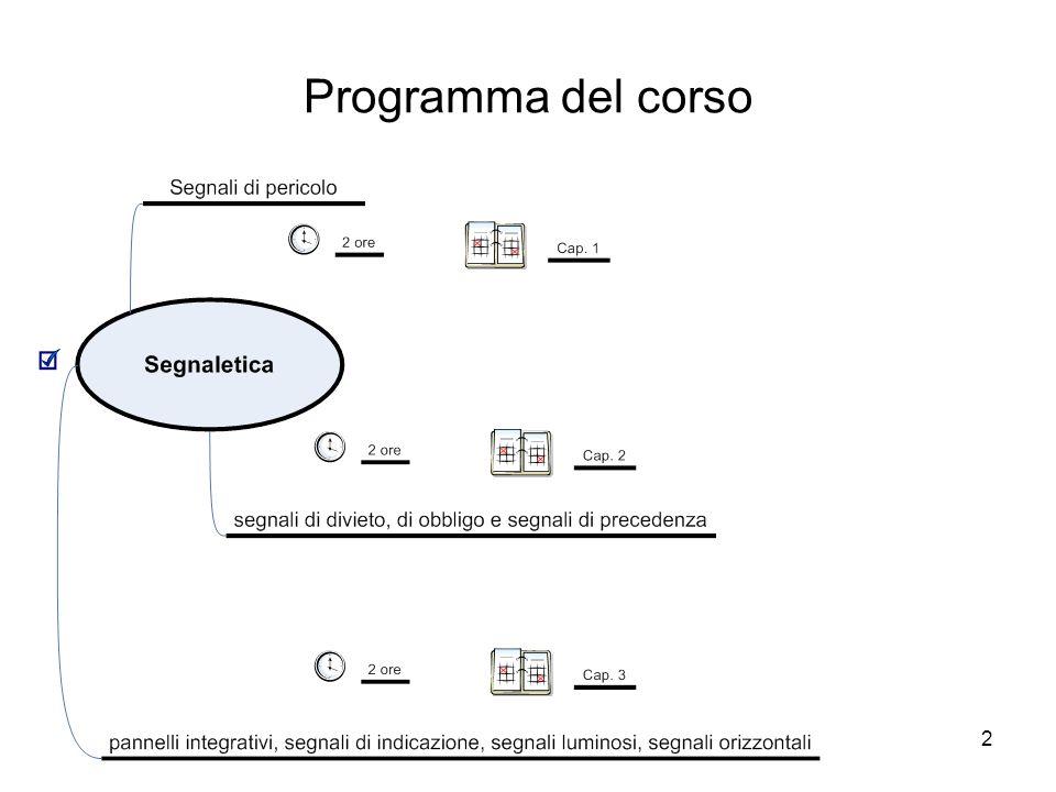 2 Programma del corso