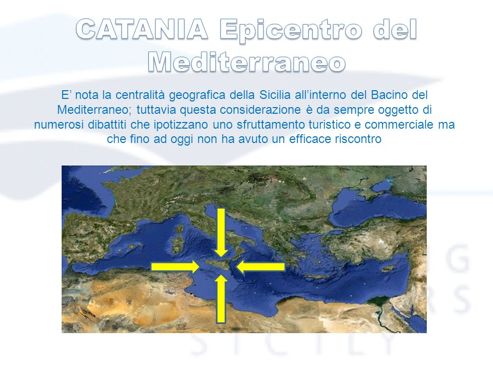 E nota la centralità geografica della Sicilia allinterno del Bacino del Mediterraneo; tuttavia questa considerazione è da sempre oggetto di numerosi dibattiti che ipotizzano uno sfruttamento turistico e commerciale ma che fino ad oggi non ha avuto un efficace riscontro