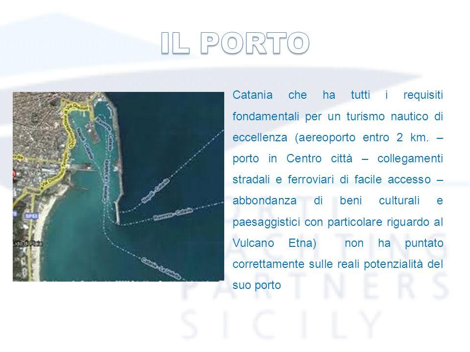 Catania che ha tutti i requisiti fondamentali per un turismo nautico di eccellenza (aereoporto entro 2 km.