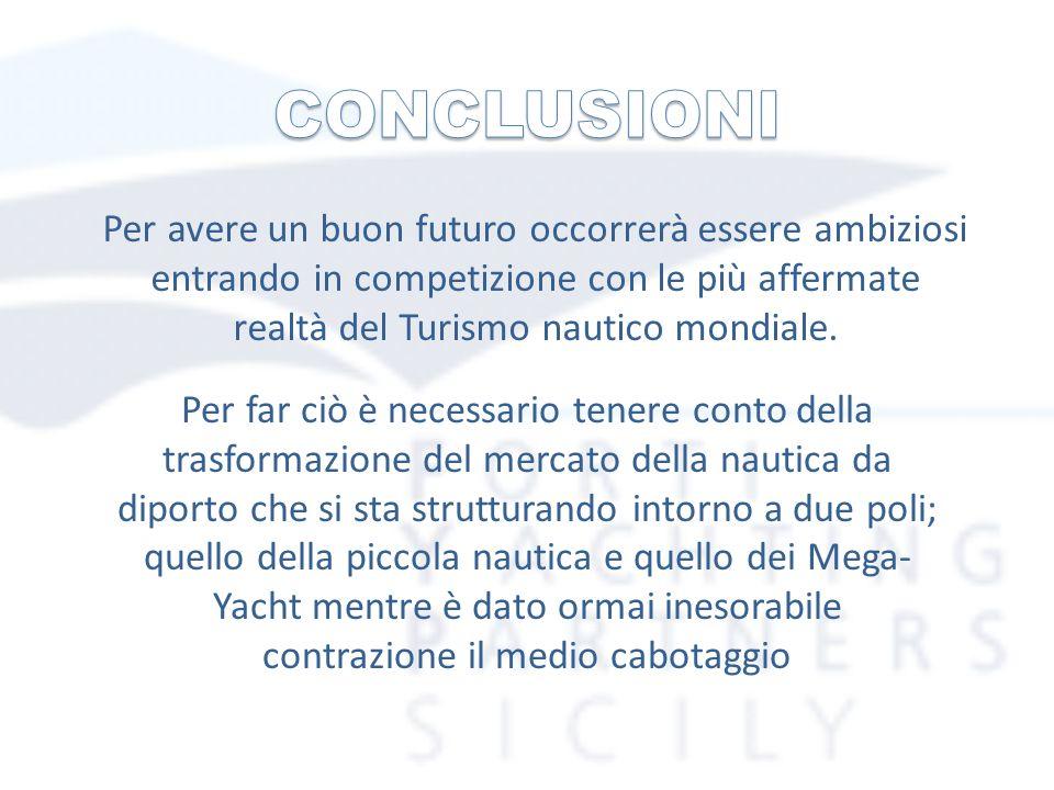 Per avere un buon futuro occorrerà essere ambiziosi entrando in competizione con le più affermate realtà del Turismo nautico mondiale.