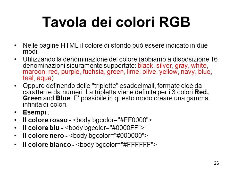26 Tavola dei colori RGB Nelle pagine HTML il colore di sfondo può essere indicato in due modi: Utilizzando la denominazione del colore (abbiamo a dis