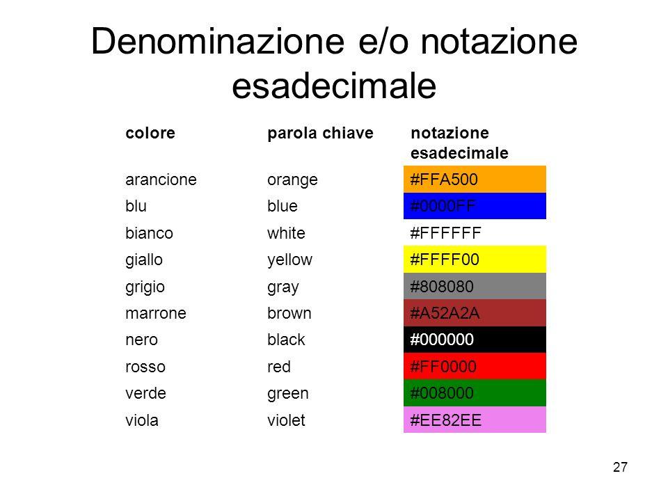27 coloreparola chiavenotazione esadecimale arancioneorange#FFA500 blublue#0000FF biancowhite#FFFFFF gialloyellow#FFFF00 grigiogray#808080 marronebrow