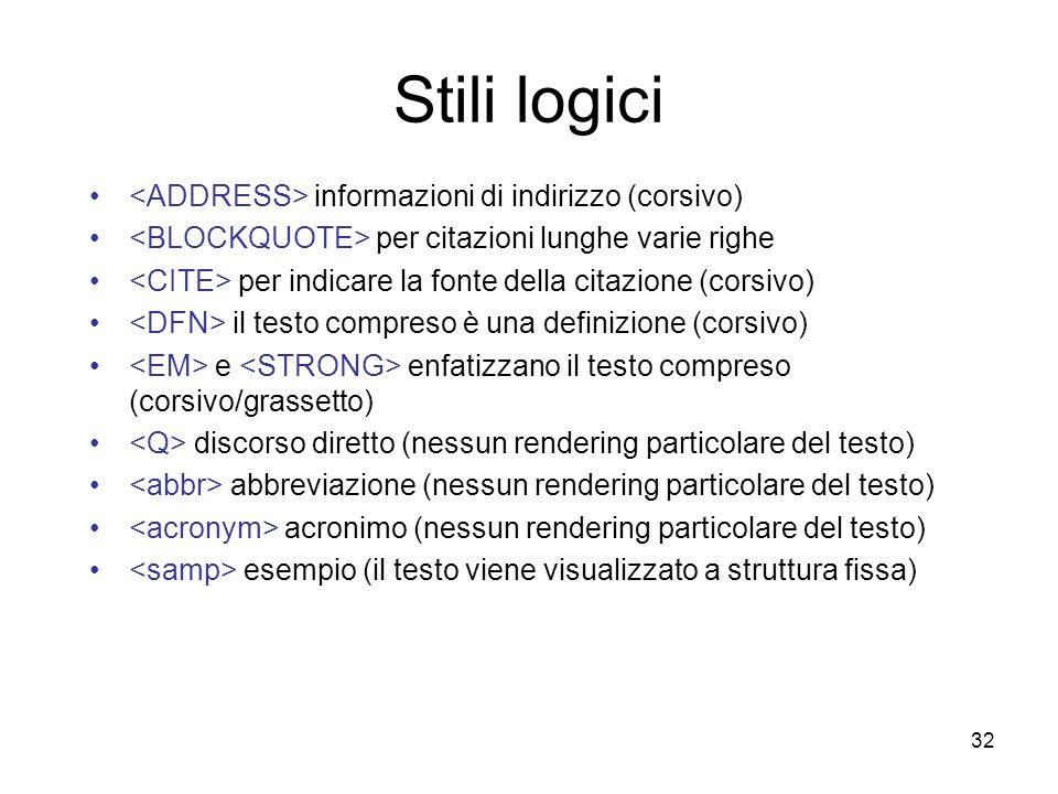 32 Stili logici informazioni di indirizzo (corsivo) per citazioni lunghe varie righe per indicare la fonte della citazione (corsivo) il testo compreso