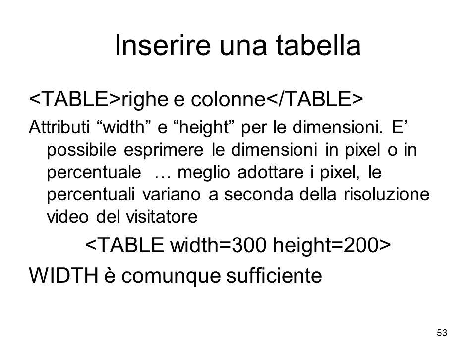 53 Inserire una tabella righe e colonne Attributi width e height per le dimensioni. E possibile esprimere le dimensioni in pixel o in percentuale … me