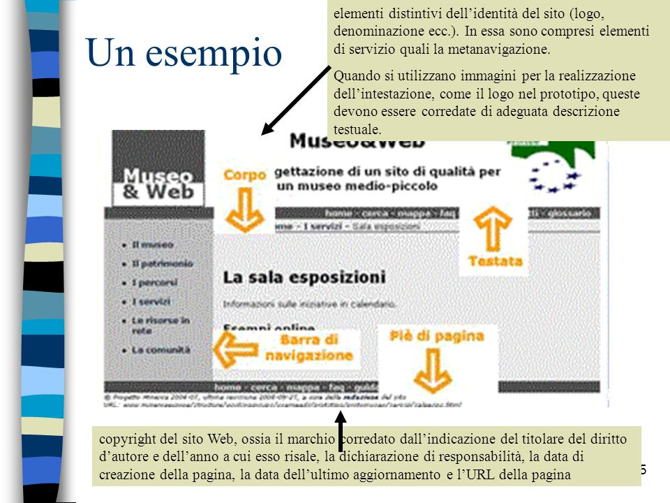 14 1.2. Elementi della pagina n La struttura della pagina generalmente è composta da quattro zone distinte: –la testata –il corpo –la barra di navigaz
