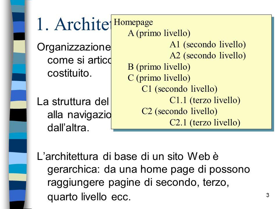 2 Gli aspetti della progettazione 1. Architettura 2. Comunicazione 3. Gestione 4. Accessibilità 5. Usabilità 6. Interoperabilità 7. Copyright