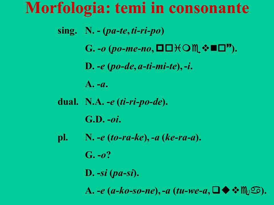 101 Morfologia: temi in consonante sing.N. - (pa-te, ti-ri-po) G. -o (po-me-no, poimevno~ ). D. -e (po-de, a-ti-mi-te), -i. A. -a. dual.N.A. -e (ti-ri