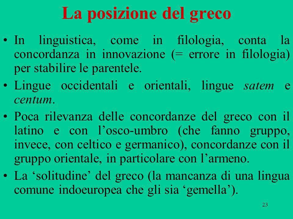 23 La posizione del greco In linguistica, come in filologia, conta la concordanza in innovazione (= errore in filologia) per stabilire le parentele. L