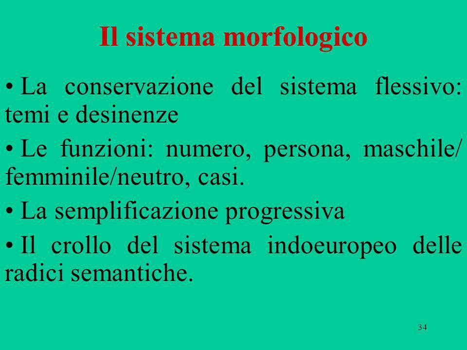 34 Il sistema morfologico La conservazione del sistema flessivo: temi e desinenze Le funzioni: numero, persona, maschile/ femminile/neutro, casi. La s