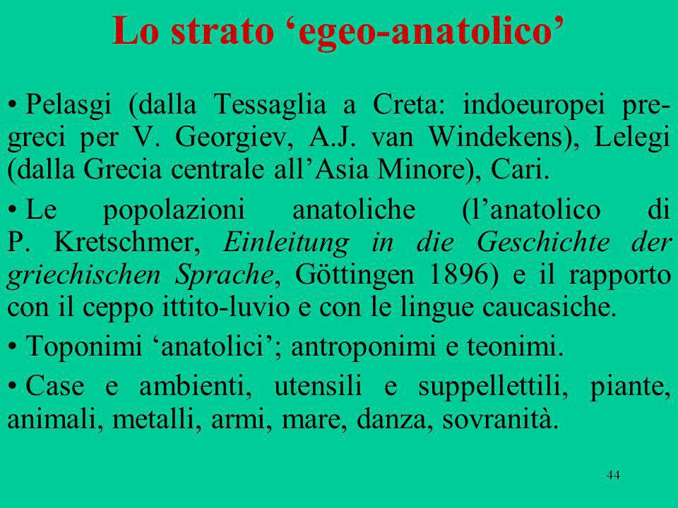 44 Lo strato egeo-anatolico Pelasgi (dalla Tessaglia a Creta: indoeuropei pre- greci per V. Georgiev, A.J. van Windekens), Lelegi (dalla Grecia centra