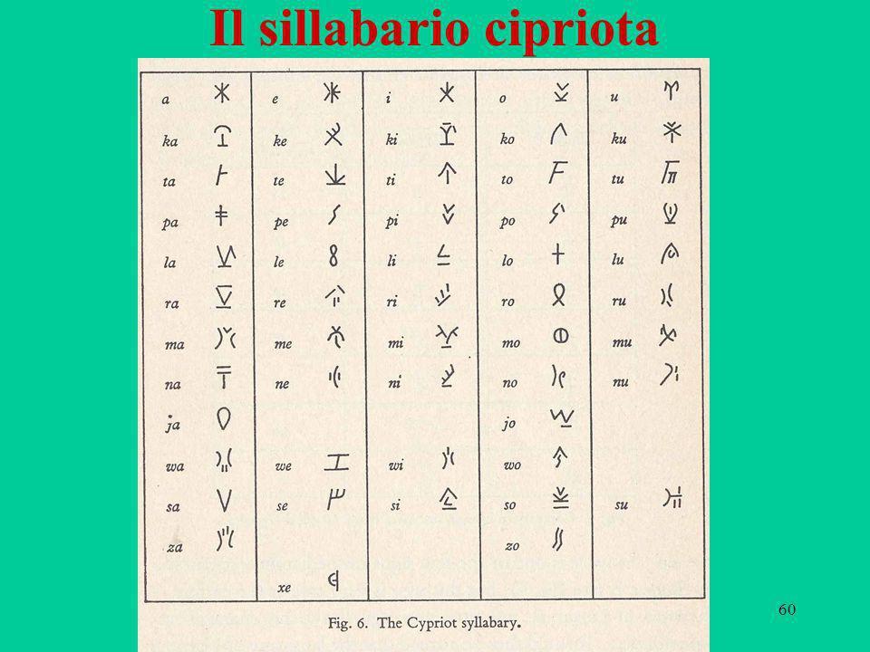 60 Il sillabario cipriota