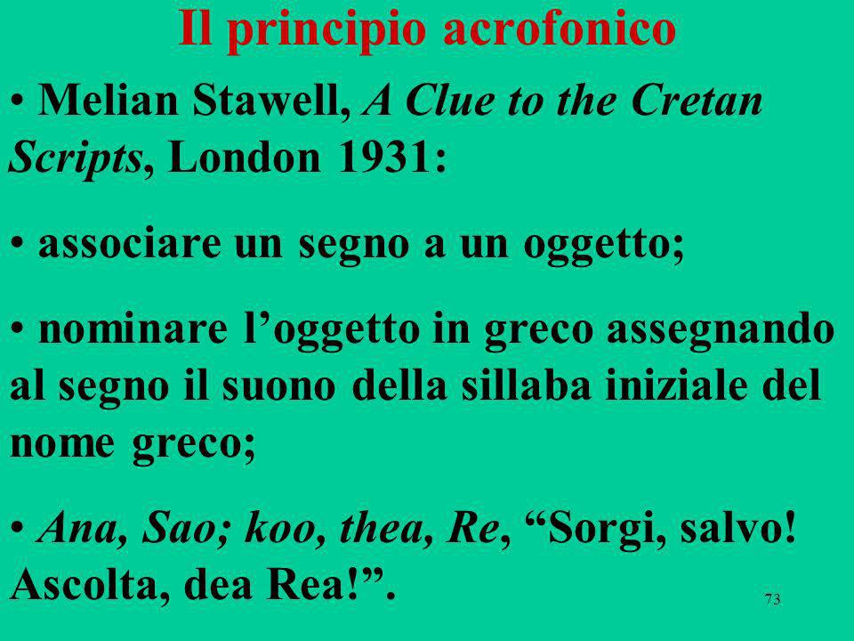 73 Il principio acrofonico Melian Stawell, A Clue to the Cretan Scripts, London 1931: associare un segno a un oggetto; nominare loggetto in greco asse
