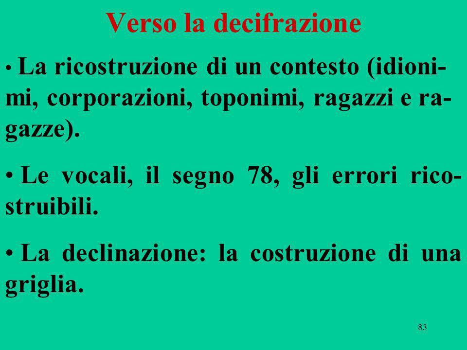 83 Verso la decifrazione La ricostruzione di un contesto (idioni- mi, corporazioni, toponimi, ragazzi e ra- gazze).