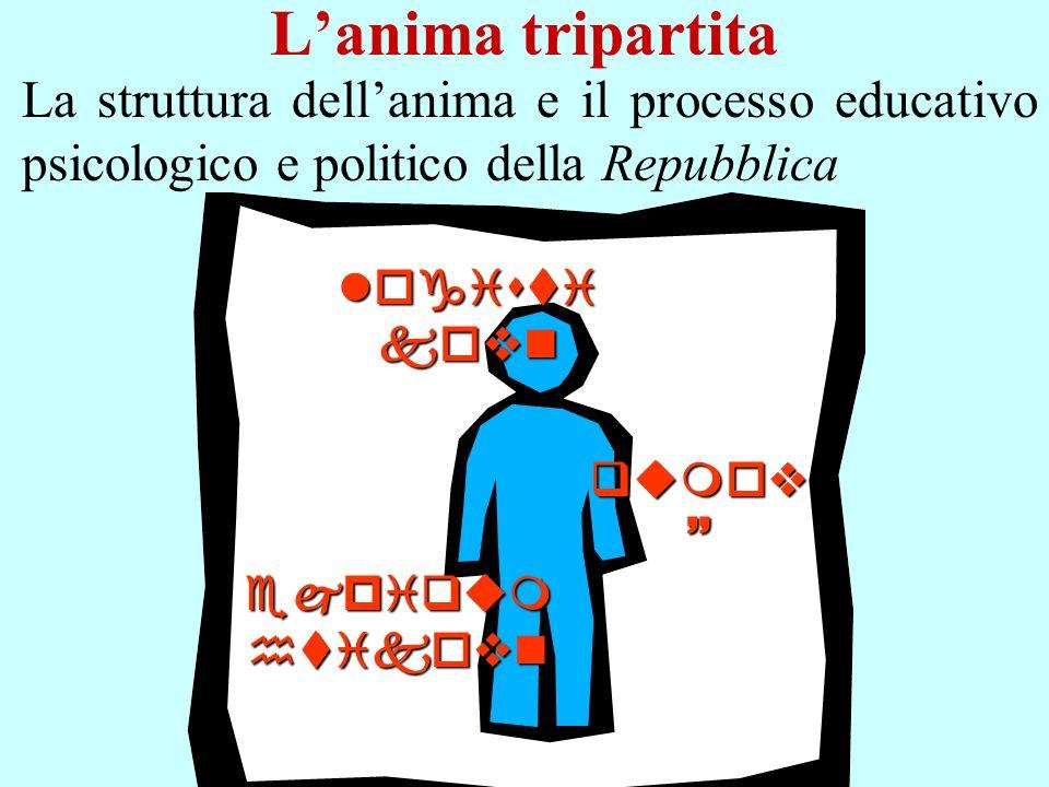 Lanima tripartita La struttura dellanima e il processo educativo psicologico e politico della Repubblica logisti kovn qumov qumov ejpiqum htikovn