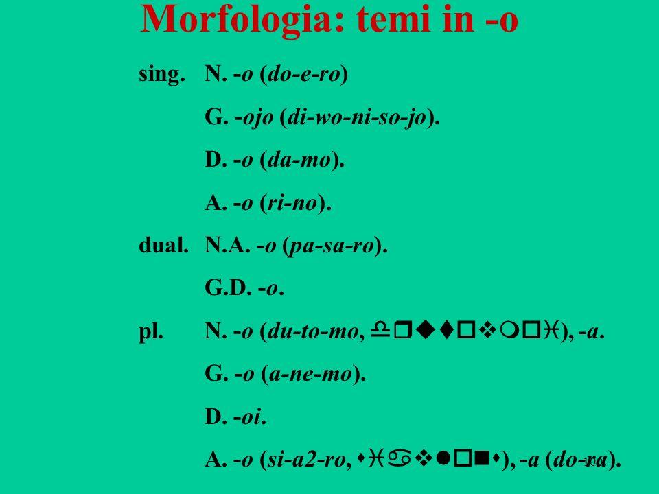 100 Morfologia: temi in -o sing.N. -o (do-e-ro) G. -ojo (di-wo-ni-so-jo). D. -o (da-mo). A. -o (ri-no). dual.N.A. -o (pa-sa-ro). G.D. -o. pl.N. -o (du