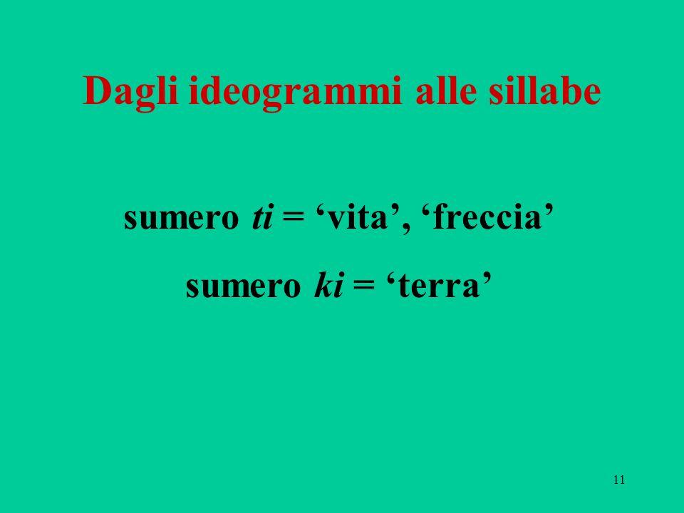 11 Dagli ideogrammi alle sillabe sumero ti = vita, freccia sumero ki = terra
