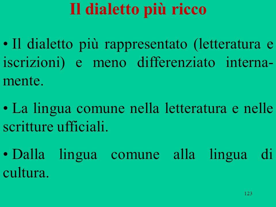 123 Il dialetto più ricco Il dialetto più rappresentato (letteratura e iscrizioni) e meno differenziato interna- mente. La lingua comune nella lettera