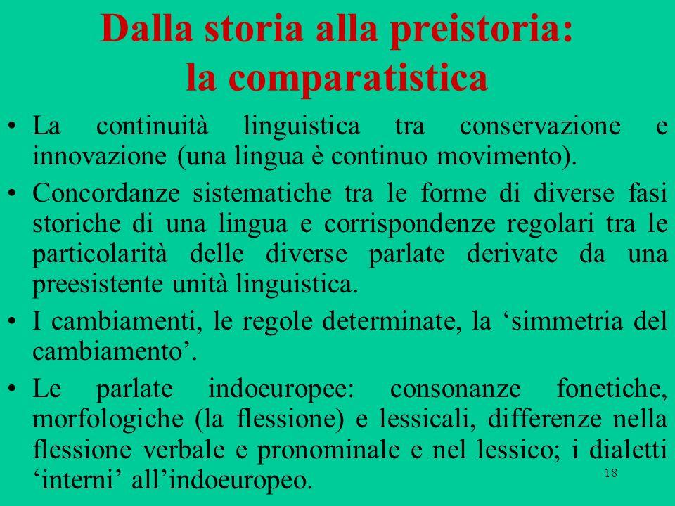 18 Dalla storia alla preistoria: la comparatistica La continuità linguistica tra conservazione e innovazione (una lingua è continuo movimento). Concor